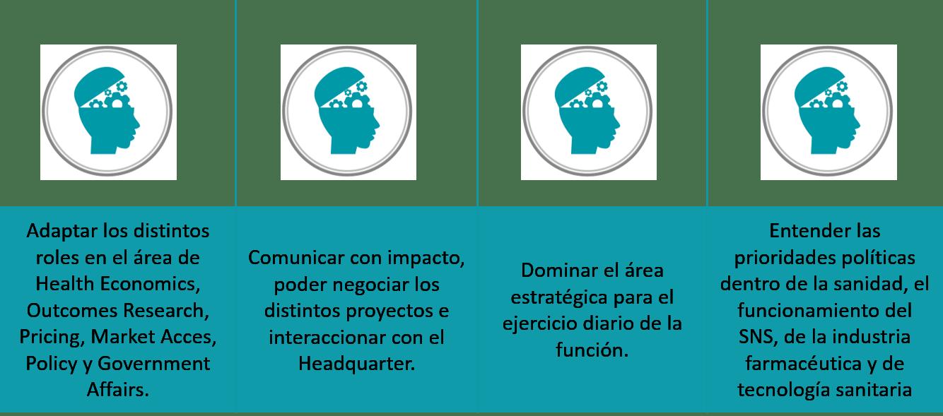 Máster_Market:Access